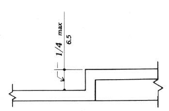 Ada Ground Amp Floor Surfaces Ada Compliance