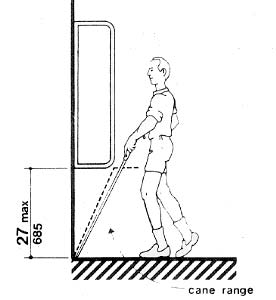 Walking Perpendicular to a Wall